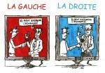 Droite_et_gauche-6aa3c.jpg